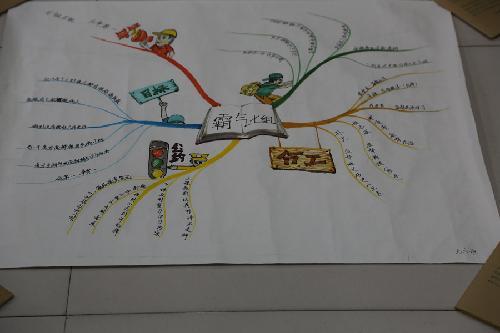 高中学习小组立体组牌设计图展示图片